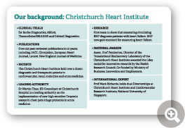 Our background: Christchurch Heart Institute